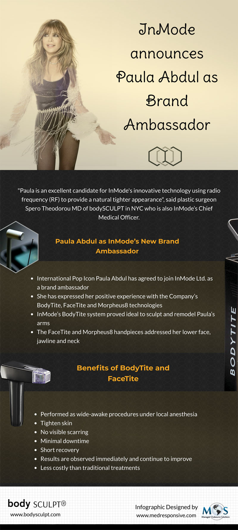 InMode announces Paula Abdul as Brand Ambassador