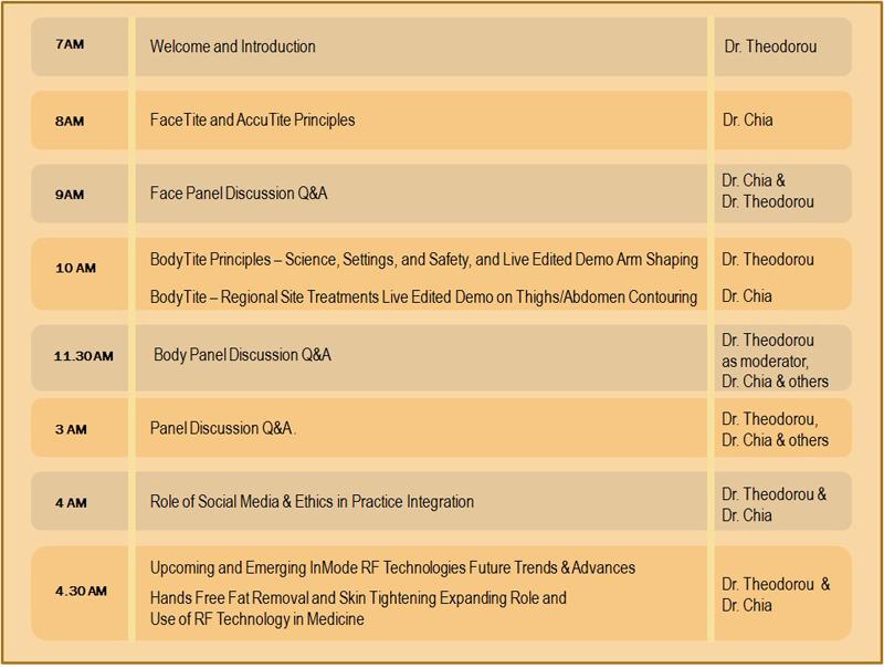 bodySCULPT's surgeons' participation