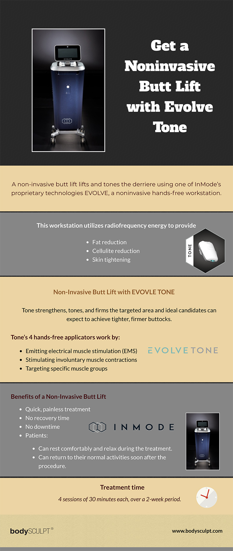 Get a Noninvasive Butt Lift with Evolve Tone